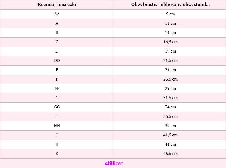tabela2b
